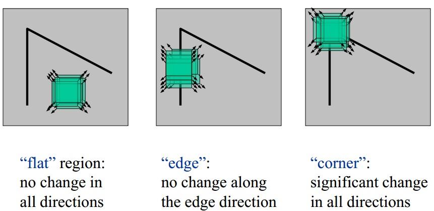 Project #4: Automatic Image Stitching